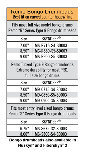 quick general bongo drumhead sizing guide series reference remo support. Black Bedroom Furniture Sets. Home Design Ideas